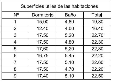 Local Comercial · Calpe · Puerto 1.500.000€